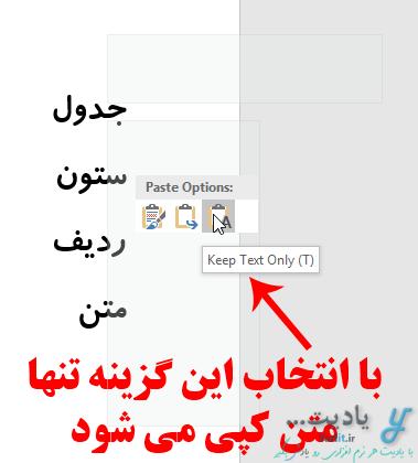 روش آسان تبدیل جدول و اطلاعات داخل آن به متن با استفاده از کپی و جایگذاری