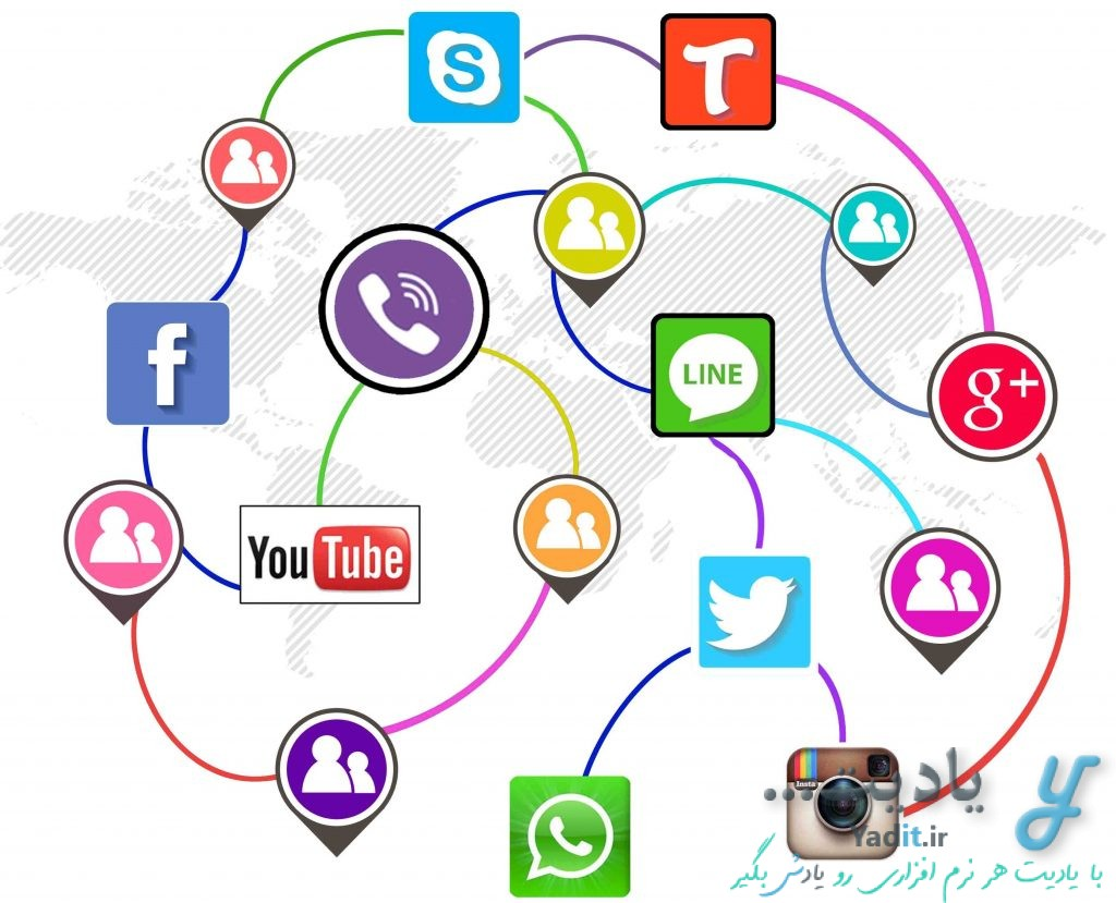 شبکه های اجتماعی، آسان ترین روش راه اندازی یک صفحه اینترنتی شخصی یا شرکتی