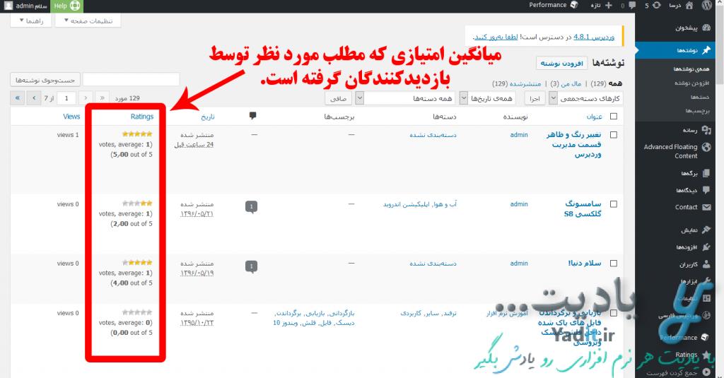 نمایش میانگین امتیاز هر مطلب در صفحه نوشته های قسمت مدیریت وردپرس