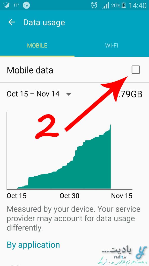بخش تنظیمات مدیریت حجم مصرفی اینترنت گوشی (Data usage)