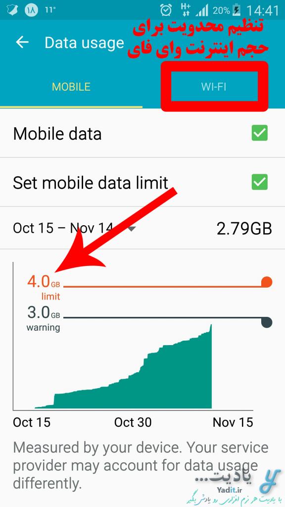 تنظیم محدودیت برای حجم مصرفی اینترنت سیم کارت گوشی (Data) و وای فای (Wi-Fi) در اندروید