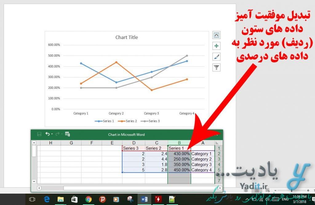 تبدیل موفقیت آمیز داده های ستون (ردیف) مورد نظر به داده های درصدی